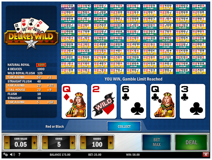 Video poker at Betspin online casino- Deuces Wild